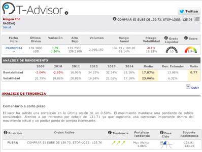 Datos principales de Amgen Inc en T-Advisor