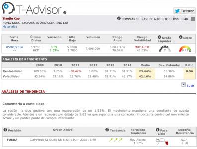 Datos principales de Tianjin en T-Advisor