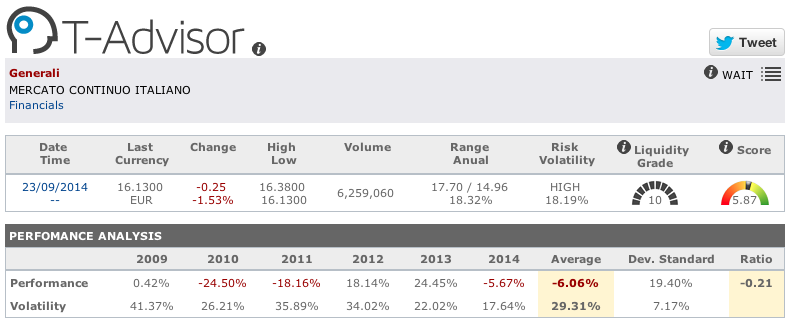 Generali insurance figures in T-Advisor