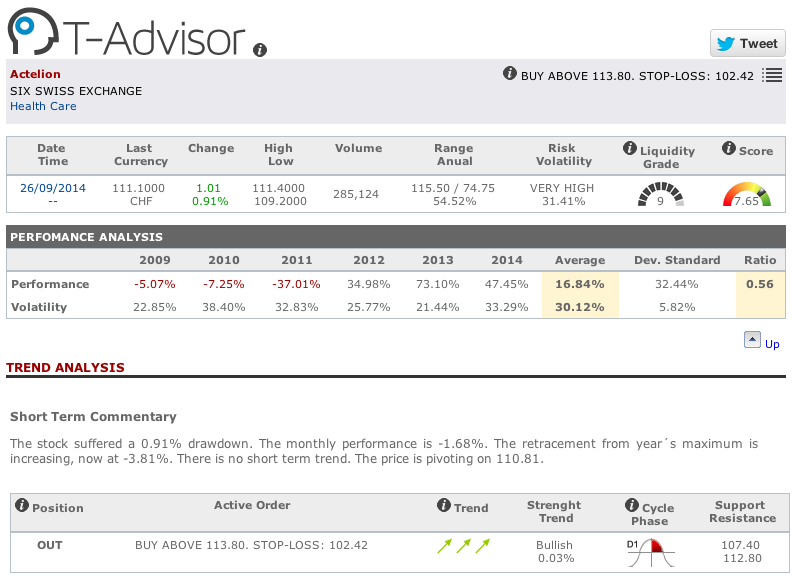 Actelion main figures in T-Advisor