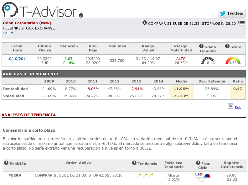 Datos principales de Orion Corporation en T-Advisor
