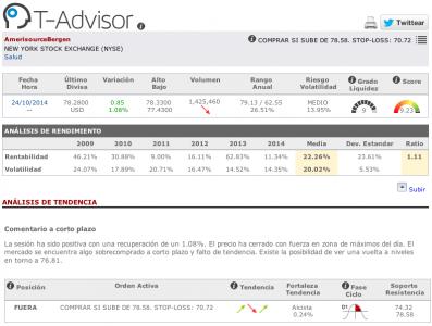 Datos principales de AmerisourceBergen en T-Advisor