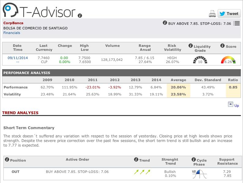 Bancorp main data in T-Advisor