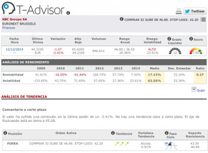 Datos principales de KBC Groupe en T-Advisor