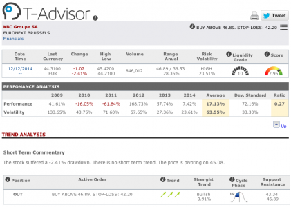 KBC Groupe main figures in T-Advisor