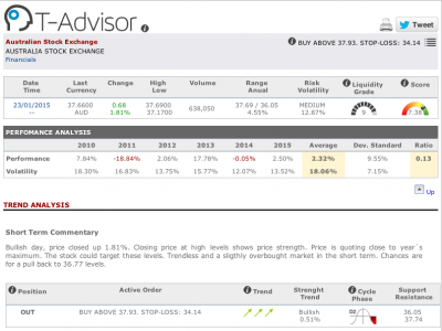Tattersalls main figures in T-Advisor