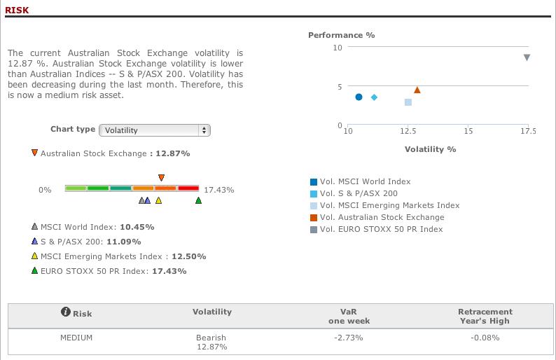 Tattersalls risk analysis in T-Advisor
