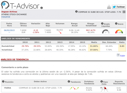 Datos principales de Aegean Airlines en T-Advisor