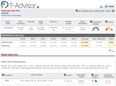 ADP main figures in T-Advisor