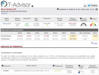 Cifras principales de Bradesco en T-Advisor
