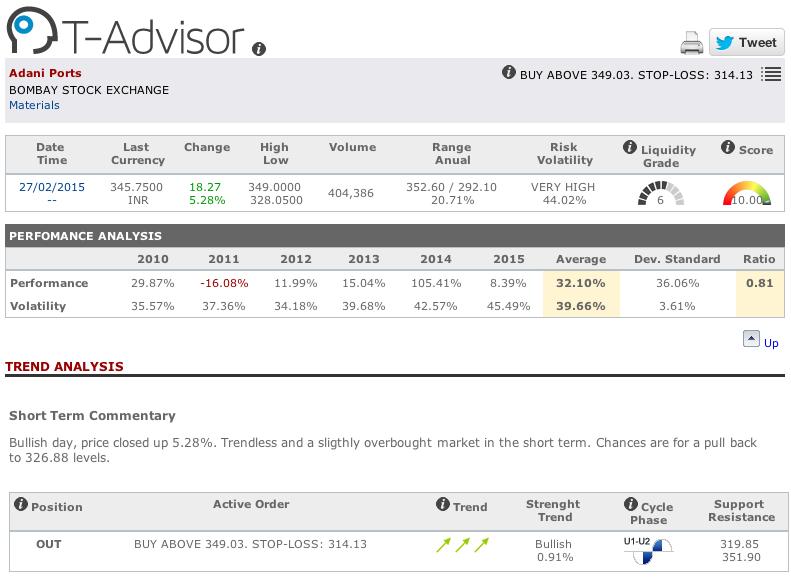Adani Ports main data in T-Advisor