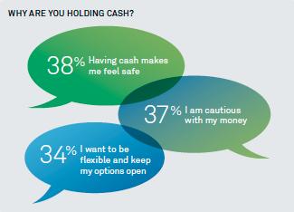Imagen del informe US Investor Pulse 2014 de BlackRock