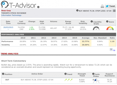 Onex Corp main data in T-Advisor