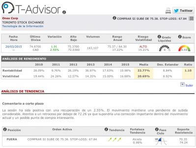 Datos principales de Onex Corp en T-Advisor