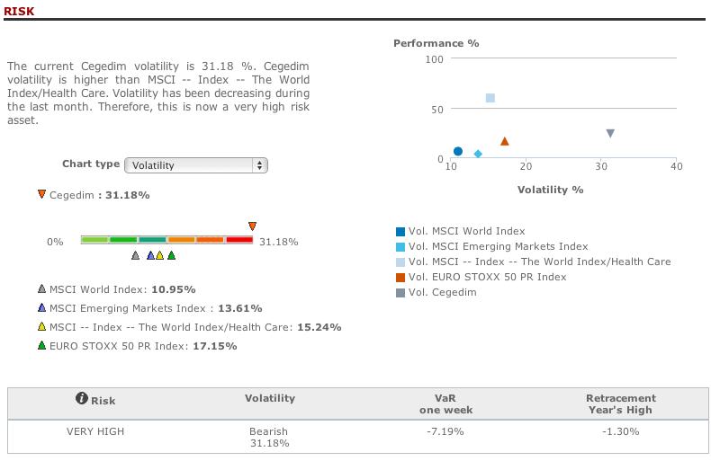 Cegedim risk analysis in T-Advisor