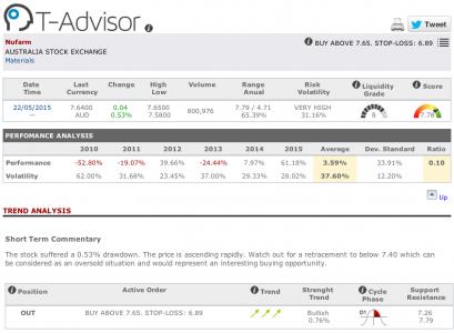 Nufarm main figures in T-Advisor