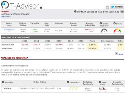 Datos principales de Nufarm en T-Advisor