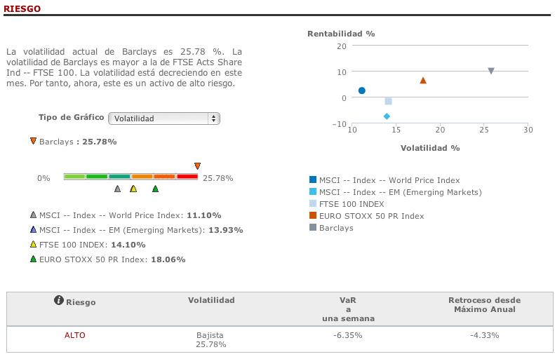 Apartado sobre riesgos en el T-Report de T-Advisor