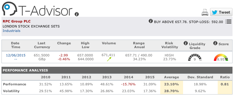 RPC main figures in T-Advisor