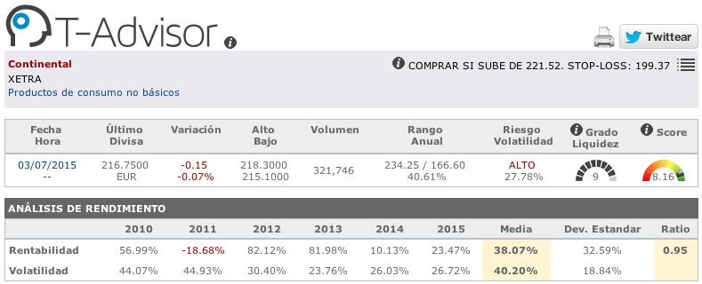 Datos principales de Continental en T-Advisor