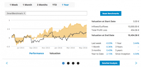 Portfolio main screen in T-Advisor