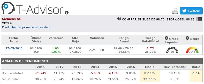 Datos principales de Siemens en T-Advisor