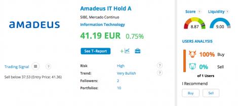 New asset report in T-Advisor