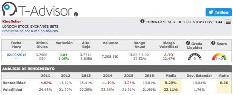 Datos principales de Kingfisher en T-Advisor