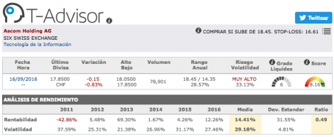 Datos principales de Ascom Holdings en T-Advisor