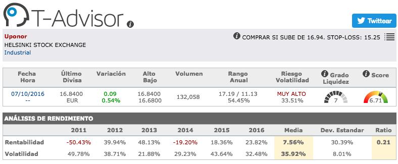 Datos principales de Uponor en T-Advisor