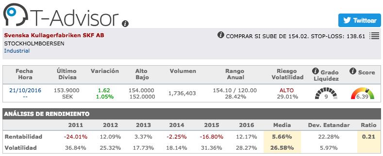 Datos principales de SKF en T-Advisor