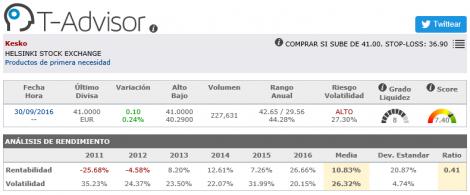 Datos principales de Kesko en T-Advisor
