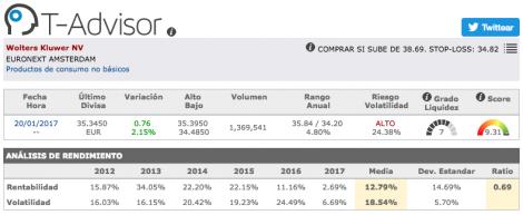 Datos principales de Wolters Kluwer en T-Advisor