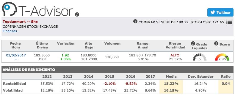 Datos principales de Topdanmark en T-Advisor