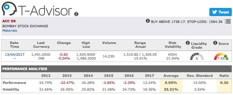 ACC main figures in T-Advisor