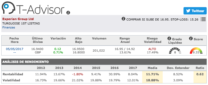 Datos principales de Experian Group en T-Advisor