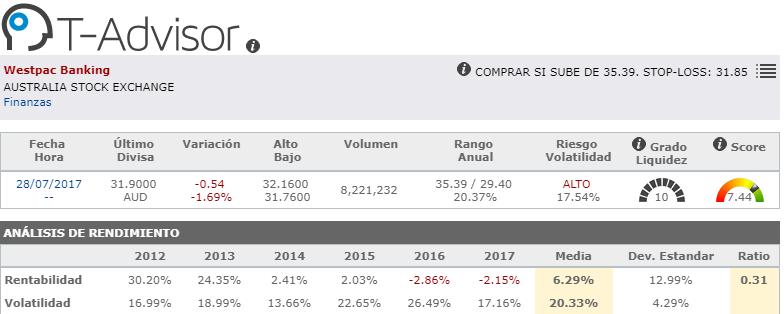 Oportunidades de mercado Asia