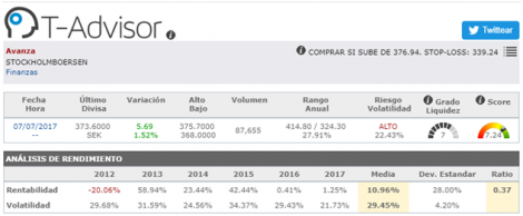 Oportunidades de mercado europa - Avanza group