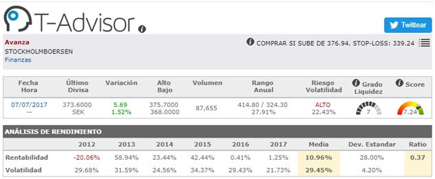 Oportunidades de mercado europa - Avanza group