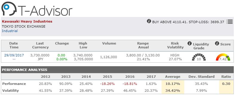 market opportunity kawasaki heavy industries