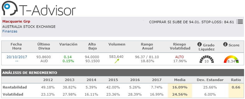 oportunidades de mercado asia-pacifico - Macquarie grp