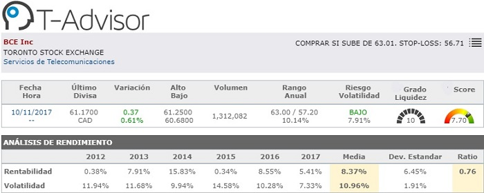 Oportunidades de inversion america BCE inc