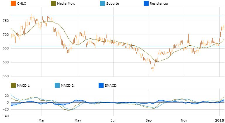 grafica market opportunities nomura holdings asia