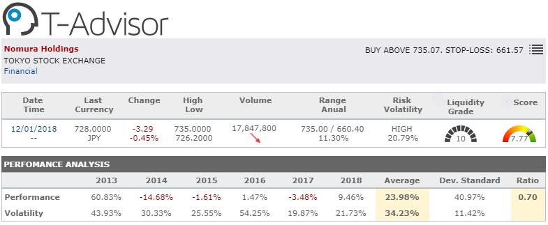 market opportunities asia nomura holdings