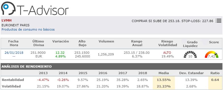 oportunidades de inversion europa LVMH