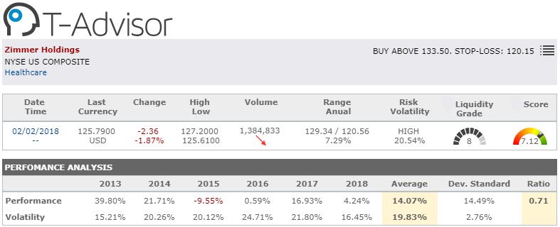 market opportunities america zummer holdings