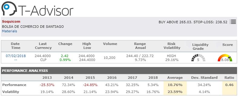 market opportunity soquicom america