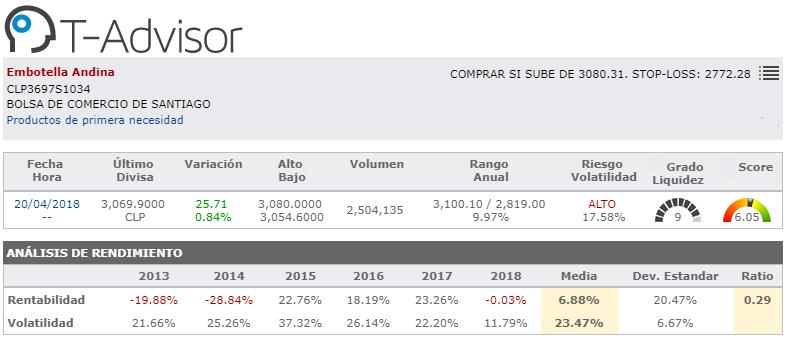 oportunidades de inversion america embotella andina