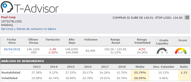 oportunidades de inversion america pool corp