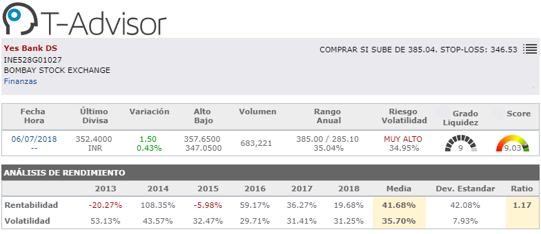oportunidades de inversion asia yesbank
